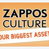 Zappos-culture-out-biggest-asset