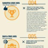 infografic-intrebari