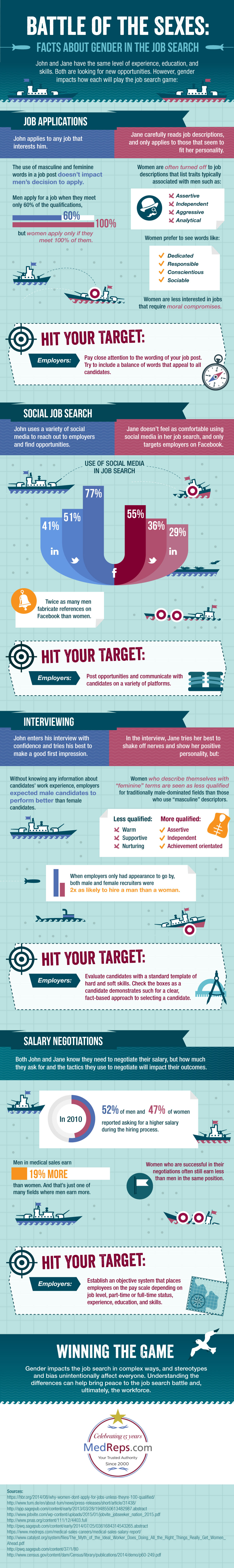 BattleoftheSexes-Facts-About-Gender-Job-Search-Infographic